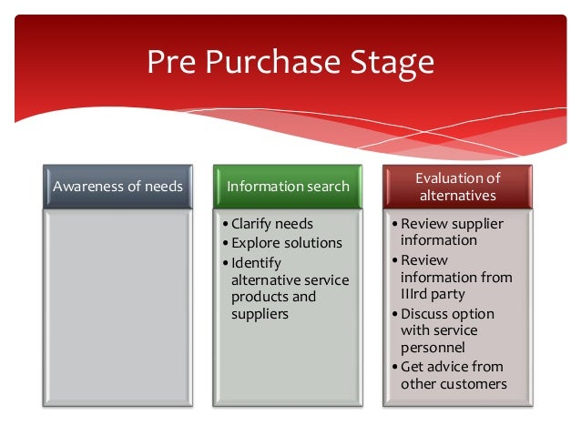 service marketing pre purchase stage Services marketing is a specialised branch of marketing consumers who are risk-averse tend to spend more time and effort engaged in information acquisition in the pre-purchase stage and look for specific types of information that will alleviate their perceptions of risk.