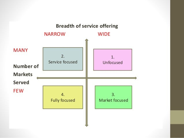 market segmentation in service Segmentation, targeting, positioning in financial services markets athens university of economics and business  services market segmentation (i).