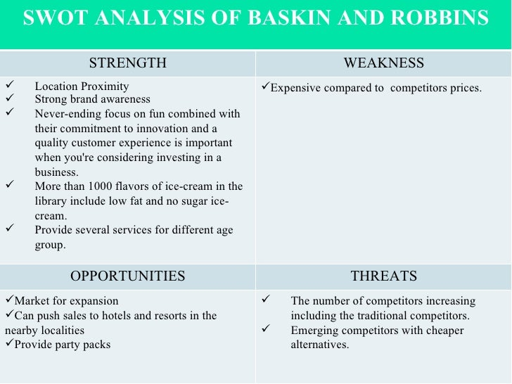 weakness of baskin robins Strengths burton baskin is a global chain of ice cream selling companythe  company has a strong network and has presence in more than thirty coun.