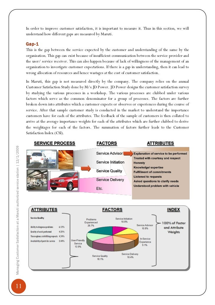 literature review of customer satisfaction in maruti suzuki Both public and private sectors have given much attention to the concept customer satisfaction in the past couple of decades naturally, administrators have requested their staff to do customer satisfaction studies for their own organizations.