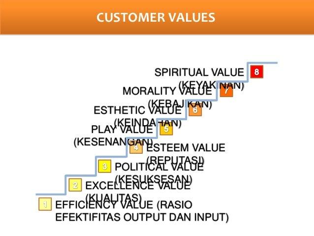 Essentials of service marketing pdf