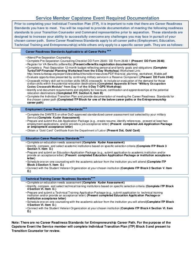 Service member capstone event required documentation(1)