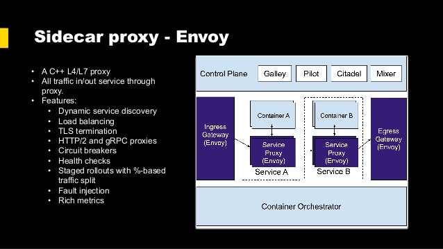 Sidecar proxy - Envoy • A C++ L4/L7 proxy • All traffic in/out service through proxy. • Features: • Dynamic service discov...