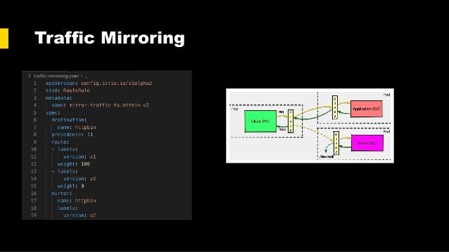 Traffic Mirroring