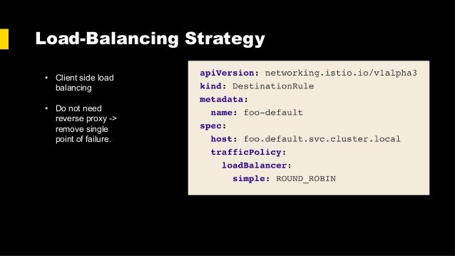 Load-Balancing Strategy • Client side load balancing • Do not need reverse proxy -> remove single point of failure.