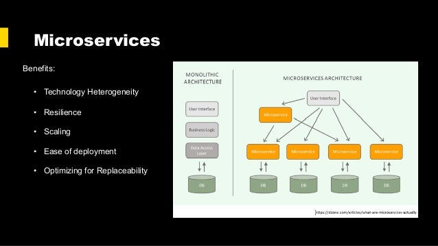 Microservices • Technology Heterogeneity • Resilience • Scaling • Ease of deployment • Optimizing for Replaceability Benef...