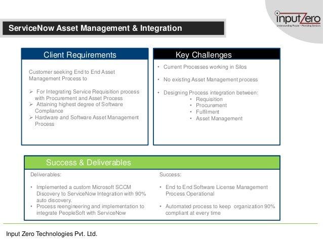 Input Zero Technologies Pvt. Ltd. ServiceNow Asset Management & Integration Client Requirements Key Challenges Success & D...