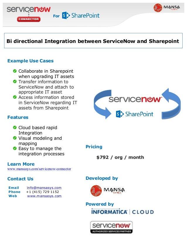 ServiceNow & Sharepoint Integration
