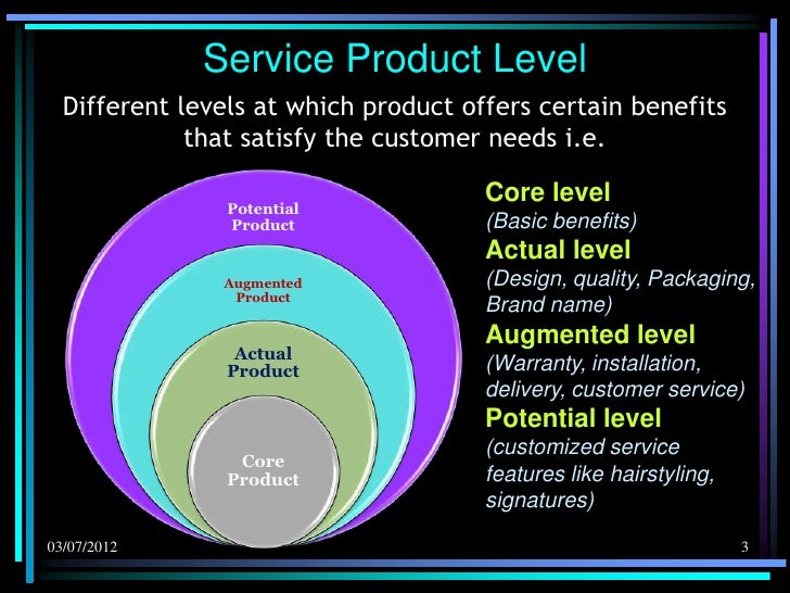 the product or service offering Product strategy: setting your strategic vision for product offerings setting your strategic vision for product offerings return tenant services.