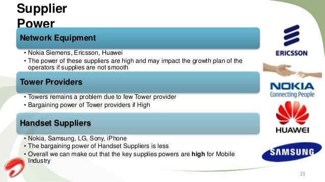 Porter's Five Forces Analysis of Nokia