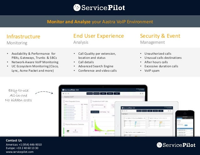 Monitor and Analyze your Aastra VoIP Environment  Infrastructure  End User Experience  Security & Event  Monitoring  Analy...