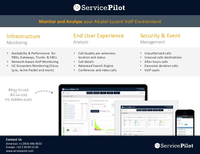 Monitor and Analyze your Alcatel-Lucent VoIP Environment  Infrastructure  End User Experience  Security & Event  Monitorin...