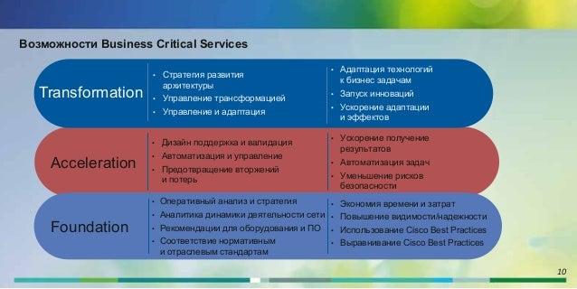 Возможности Business Critical Services • Дизайн поддержка и валидация • Автоматизация и управление • Предотвращение вторже...