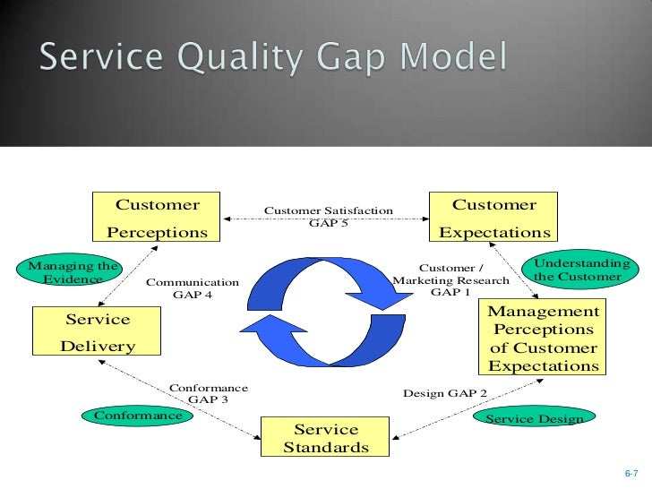 qi plan part iii managing and improving quality •define quality improvement and a quality culture qi project selection and management a quality improvement plan and.