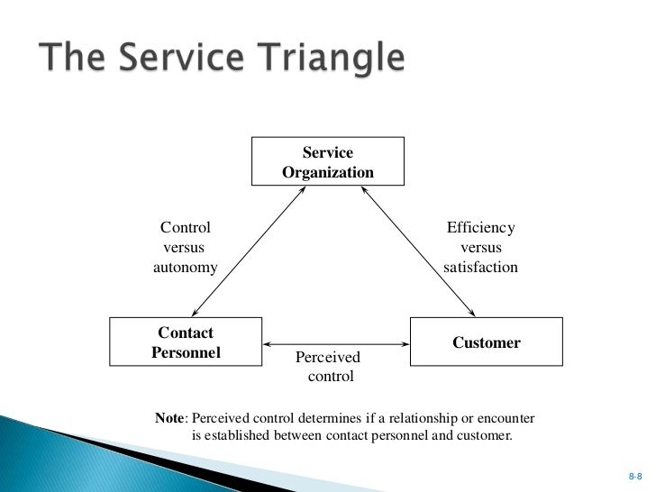 Service process management and quality improvement