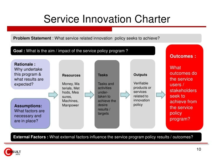 New Services for the Market Presently Served: new services to customers of an organisation</li></ul>Incremental<br /><ul><...
