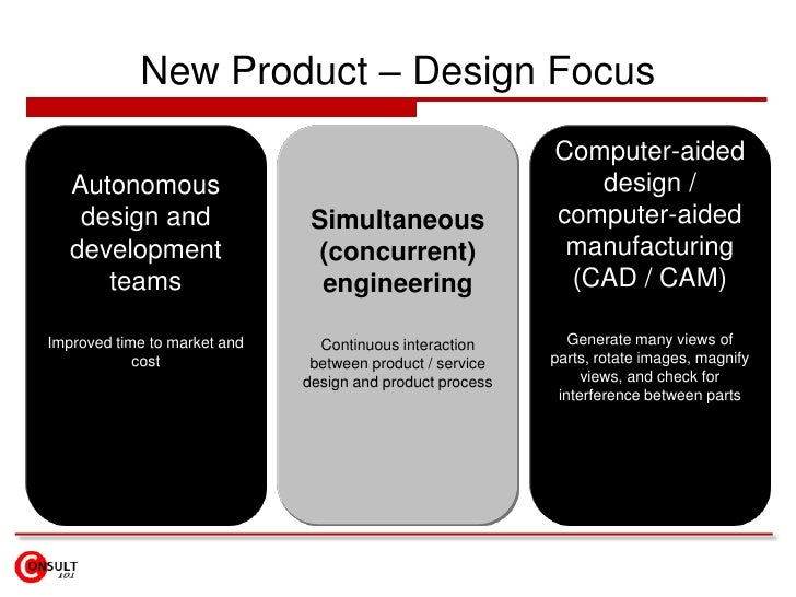 New Services - Stage-gate Process<br />13<br />Customers<br />Generate & assemble ideas<br />Immerse  with Customers<br />...
