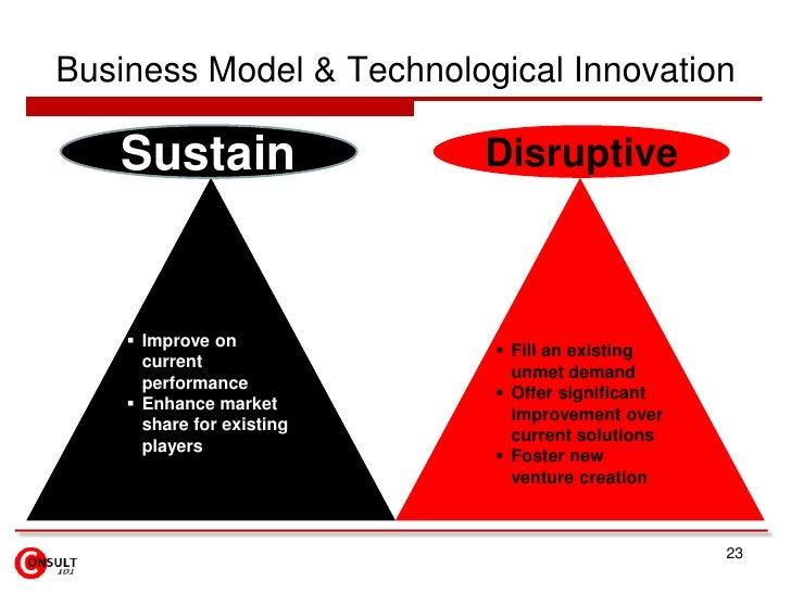 New Business Model Innovation<br />