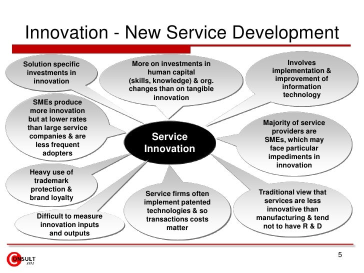 Innovation - New Service Development<br />Involves implementation & improvement of information technology<br />Solution sp...