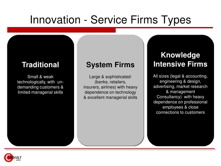 Traditional <br />Small & weak technologically, with  un-demanding customers & limited managerial skills<br />System Firms...