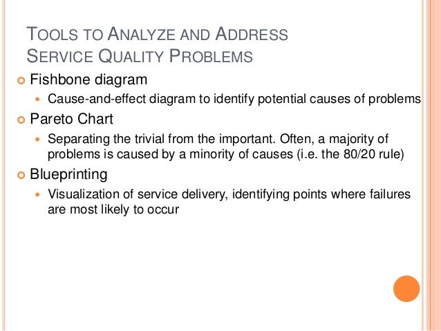TOOLS TO ANALYZE AND ADDRESS SERVICE QUALITY PROBLEMS  Fishbone diagram  Cause-and-effect diagram to identify potential ...
