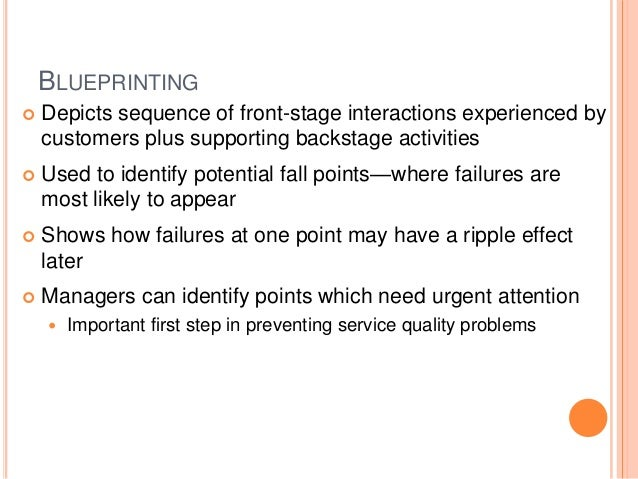 BLUEPRINTING  Depicts sequence of front-stage interactions experienced by customers plus supporting backstage activities ...