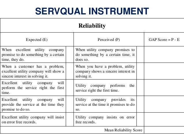 service quality and customer satisfaction questionnaire pdf