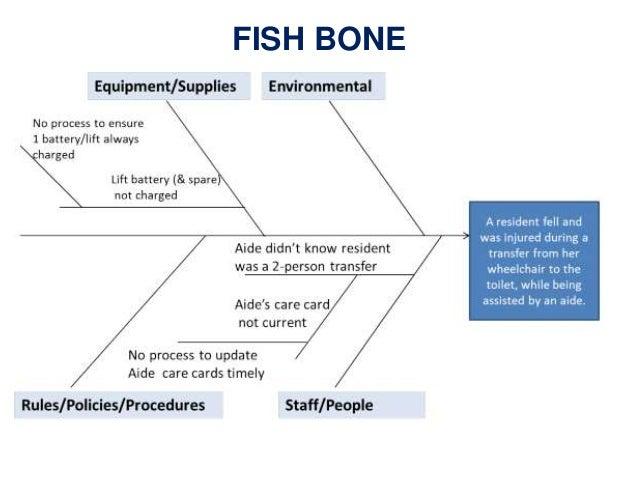 Service quality customer satisfaction fish bone 21 ccuart Gallery