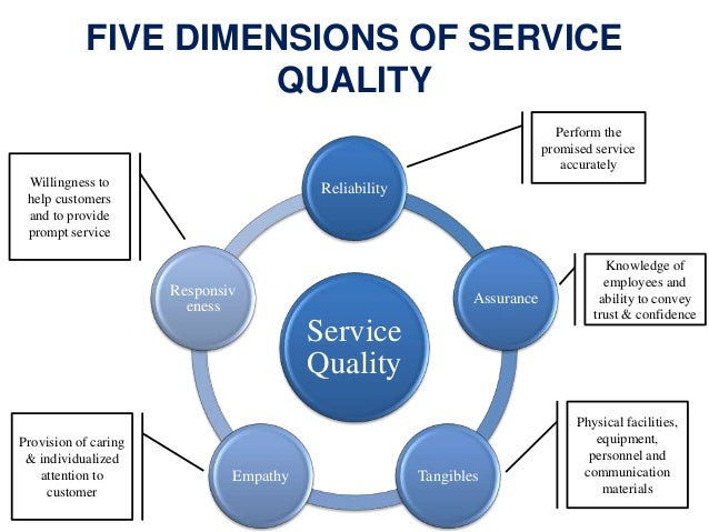 dimension and service quality Investigates the elements which contribute to service quality for customers of the  hotel industry in istanbul examines whether the quality dimensions included in.