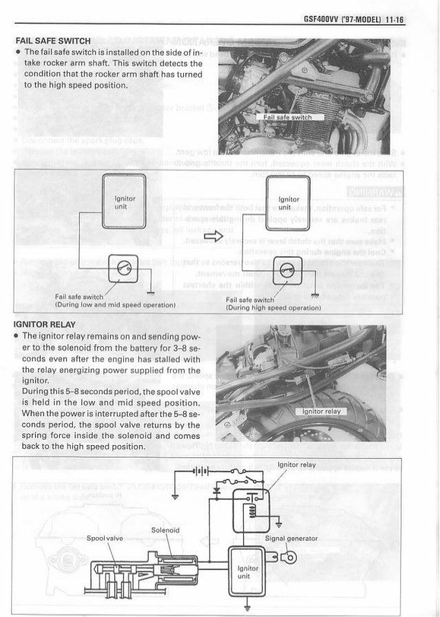 Manual de reparación Suzuki GSF Bandit VV '97