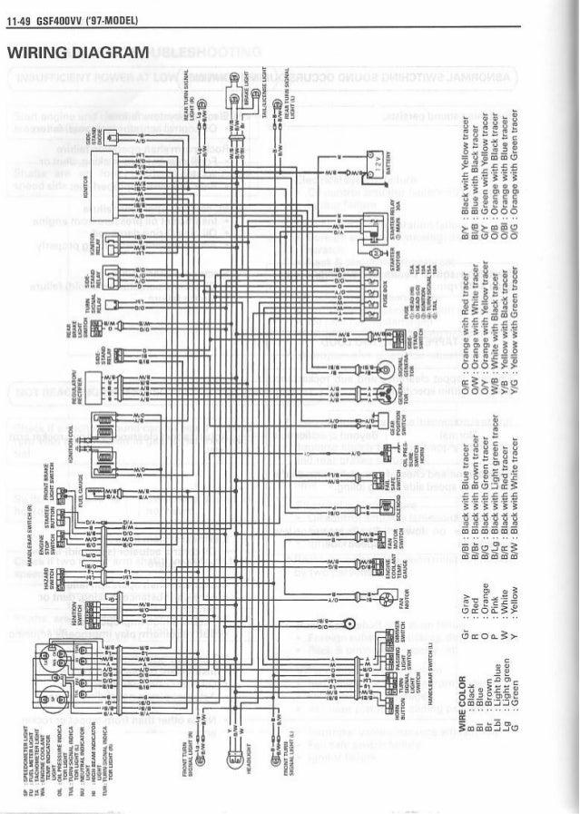 manual de reparaci n suzuki gsf bandit vv 97 rh es slideshare net suzuki bandit gsf 1200 wiring diagram 2000 suzuki bandit 1200 wiring diagram