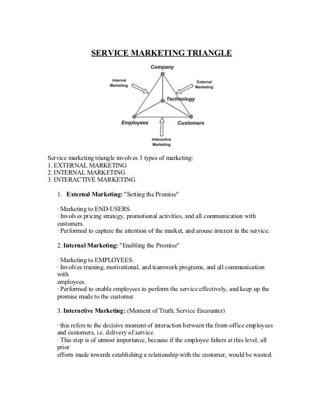 SERVICE MARKETING TRIANGLEService marketing triangle involves 3 types of marketing:1. EXTERNAL MARKETING2. INTERNAL MARKET...