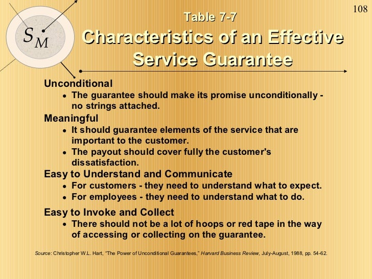 """Table 7-7   Characteristics of an Effective Service Guarantee Source : Christopher W.L. Hart, """"The Power of Unconditional ..."""