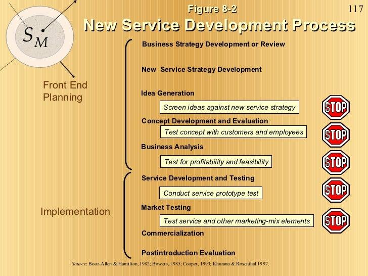 Figure 8-2  New Service Development Process Source : Booz-Allen & Hamilton, 1982; Bowers, 1985; Cooper, 1993; Khurana & Ro...