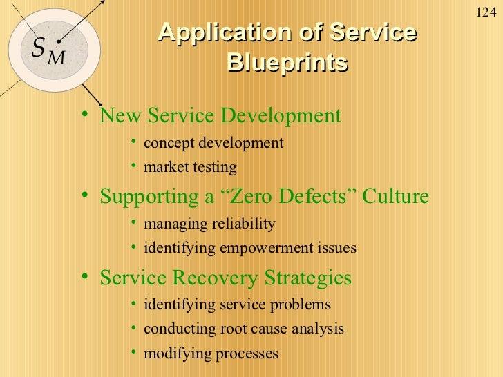 Application of Service Blueprints <ul><li>New Service Development </li></ul><ul><ul><ul><li>concept development </li></ul>...