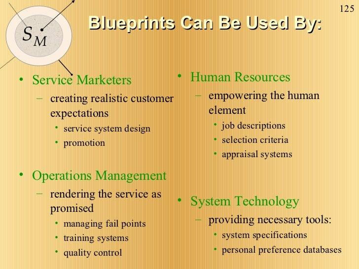 Blueprints Can Be Used By: <ul><li>Service Marketers </li></ul><ul><ul><li>creating realistic customer expectations </li><...