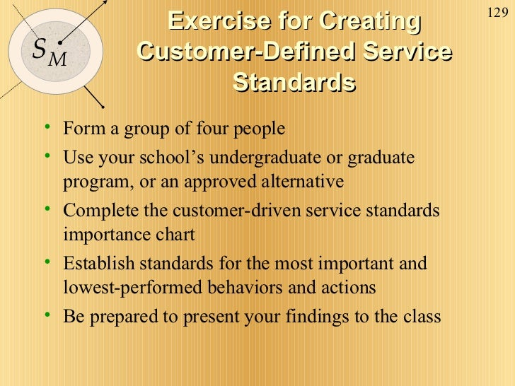 Exercise for Creating Customer-Defined Service Standards <ul><li>Form a group of four people </li></ul><ul><li>Use your sc...