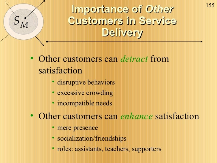 Importance of  Other  Customers in Service Delivery <ul><li>Other customers can  detract  from satisfaction </li></ul><ul>...