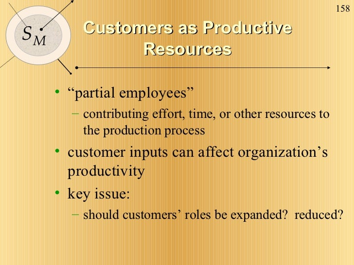 "Customers as Productive Resources <ul><li>""partial employees"" </li></ul><ul><ul><li>contributing effort, time, or other re..."