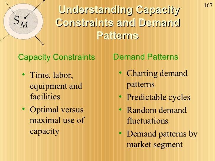 Understanding Capacity Constraints and Demand Patterns <ul><li>Time, labor, equipment and facilities </li></ul><ul><li>O...