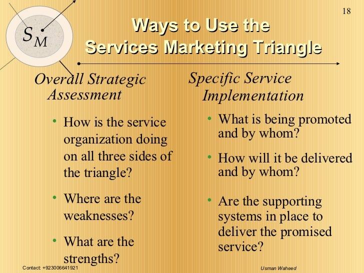 Services Marketing   Online Marketing Help   Business Assignment Help Assignment Help Marketing Research Paper SlideShare