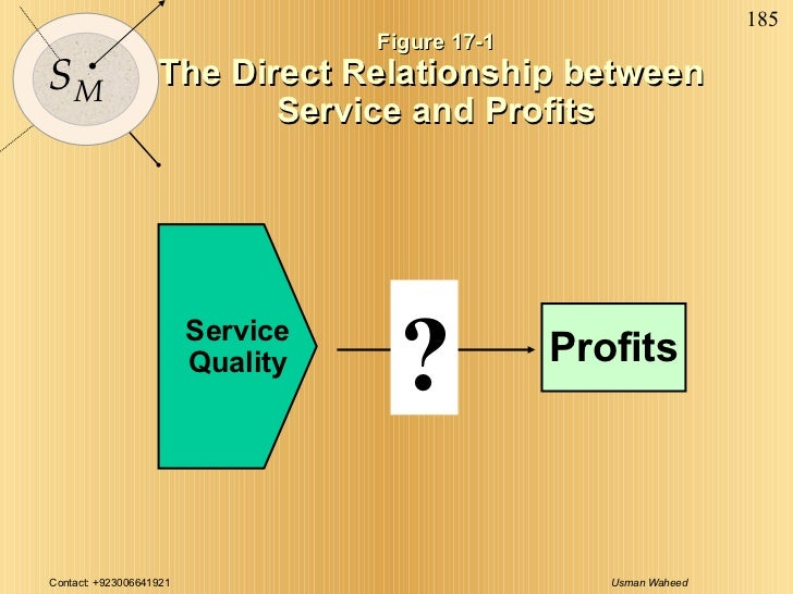 Figure 17-1 The Direct Relationship between  Service and Profits Profits ? Service Quality