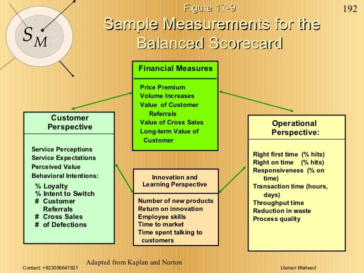 Figure 17-9 Sample Measurements for the  Balanced Scorecard Adapted from Kaplan and Norton Innovation and Learning Perspec...