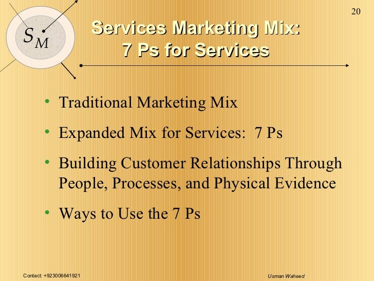 Finance Marketing Support Service Market Analysis Time Market Ppt