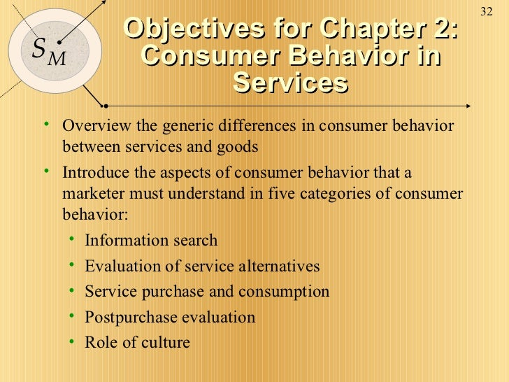 Objectives for Chapter 2: Consumer Behavior in Services <ul><li>Overview the generic differences in consumer behavior betw...