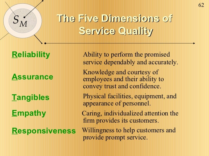 The Five Dimensions of  Service Quality <ul><li>Ability to perform the promised service dependably and accurately.  </li><...