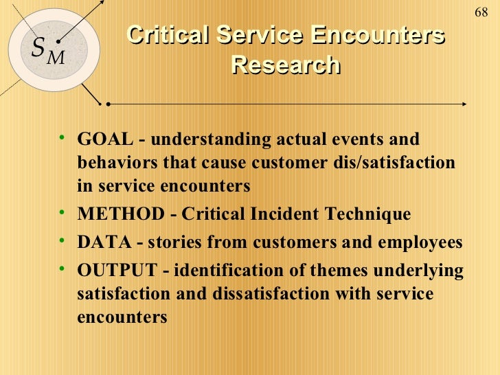 Critical Service Encounters Research <ul><li>GOAL - understanding actual events and behaviors that cause customer dis/sati...