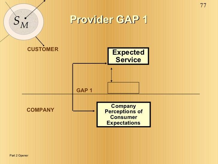 Provider GAP 1 Company Perceptions of Consumer Expectations Expected Service CUSTOMER COMPANY GAP 1 Part 2 Opener