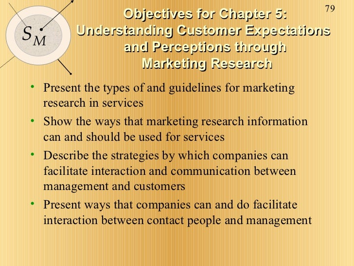 Objectives for Chapter 5: Understanding Customer Expectations  and Perceptions through  Marketing Research <ul><li>Present...