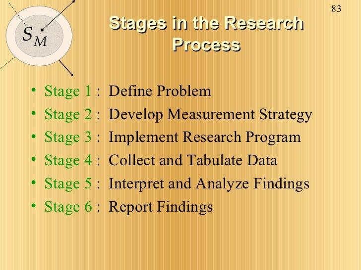 Stages in the Research Process <ul><li>Stage 1  :  Define Problem </li></ul><ul><li>Stage 2  :  Develop Measurement Strate...